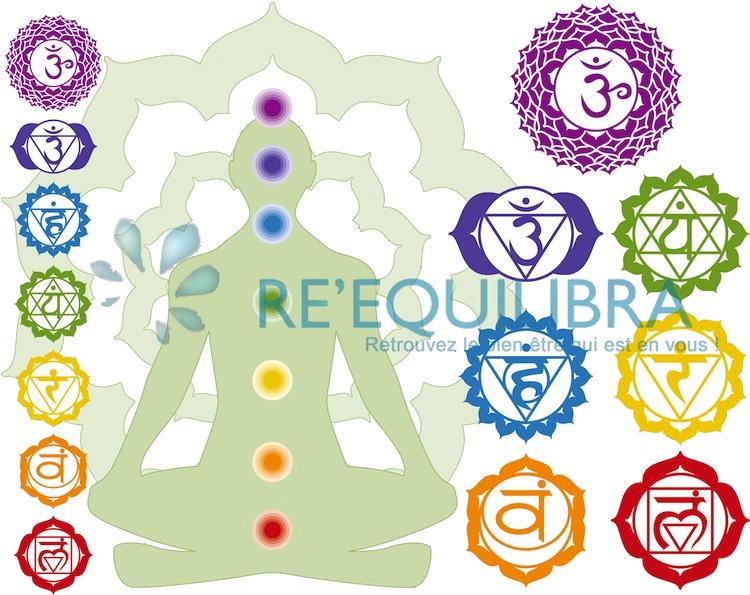 chakra-system-site